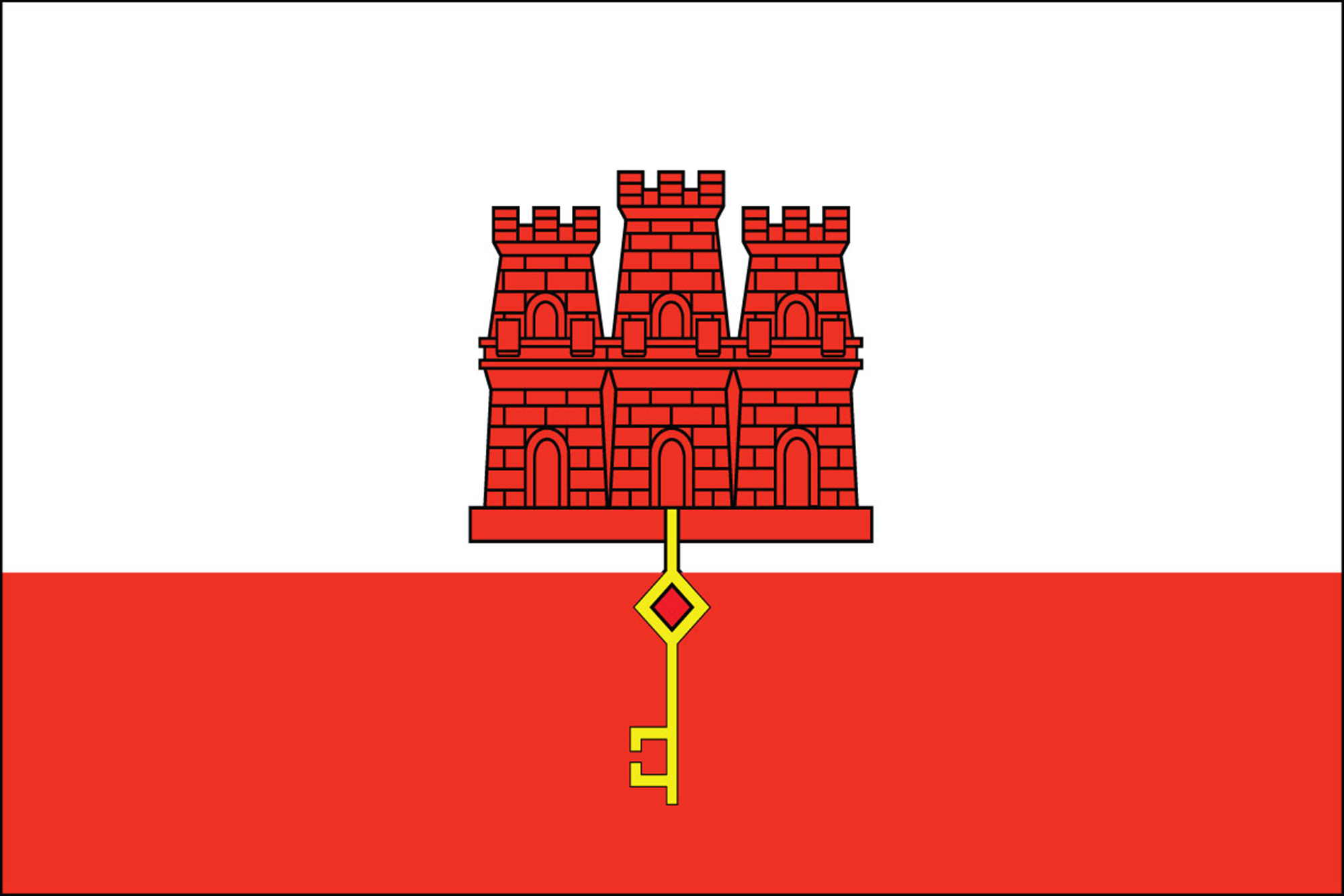 Gibraltar Flags