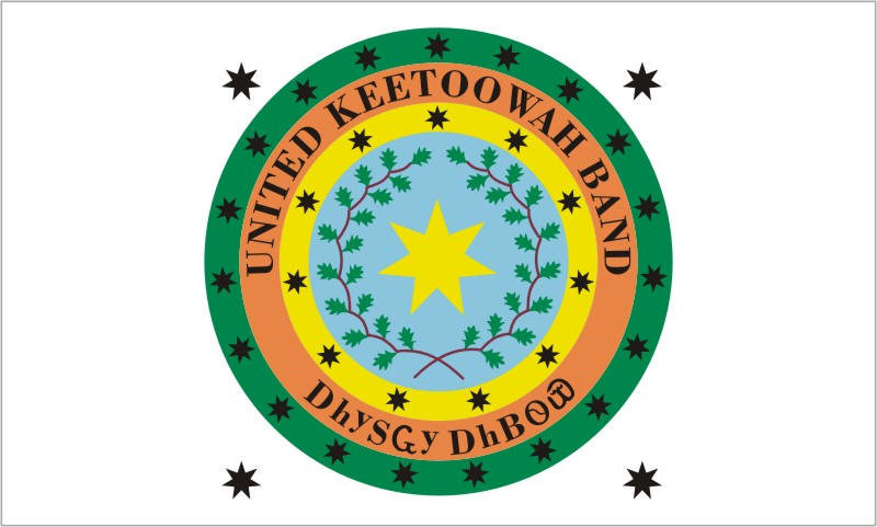 United Keetoowah Band Flags