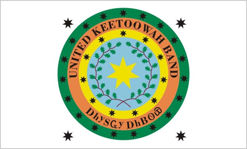 United Keetoowah Band Flags